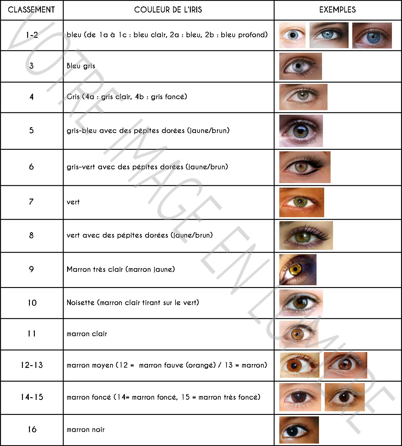 Comment choisir son maquillage des yeux - Couleur maquillage yeux bleus ...