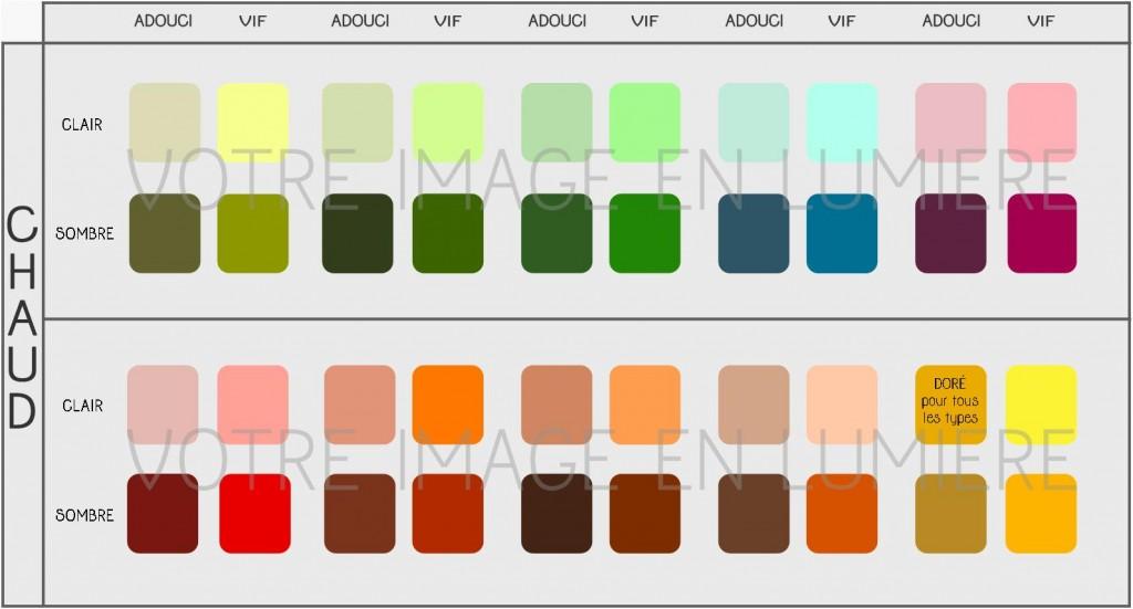 Nuancier couleurs simplifié CHAUD _Votre Image En Lum