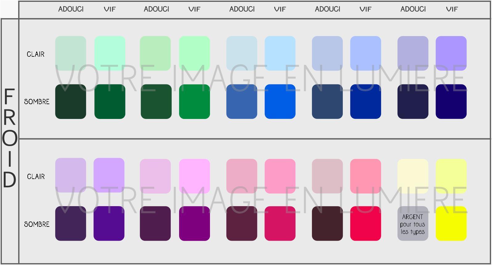 Comment choisir vos meilleures couleurs partie 2 test colorim trique - Couleur chaude et couleur froide ...